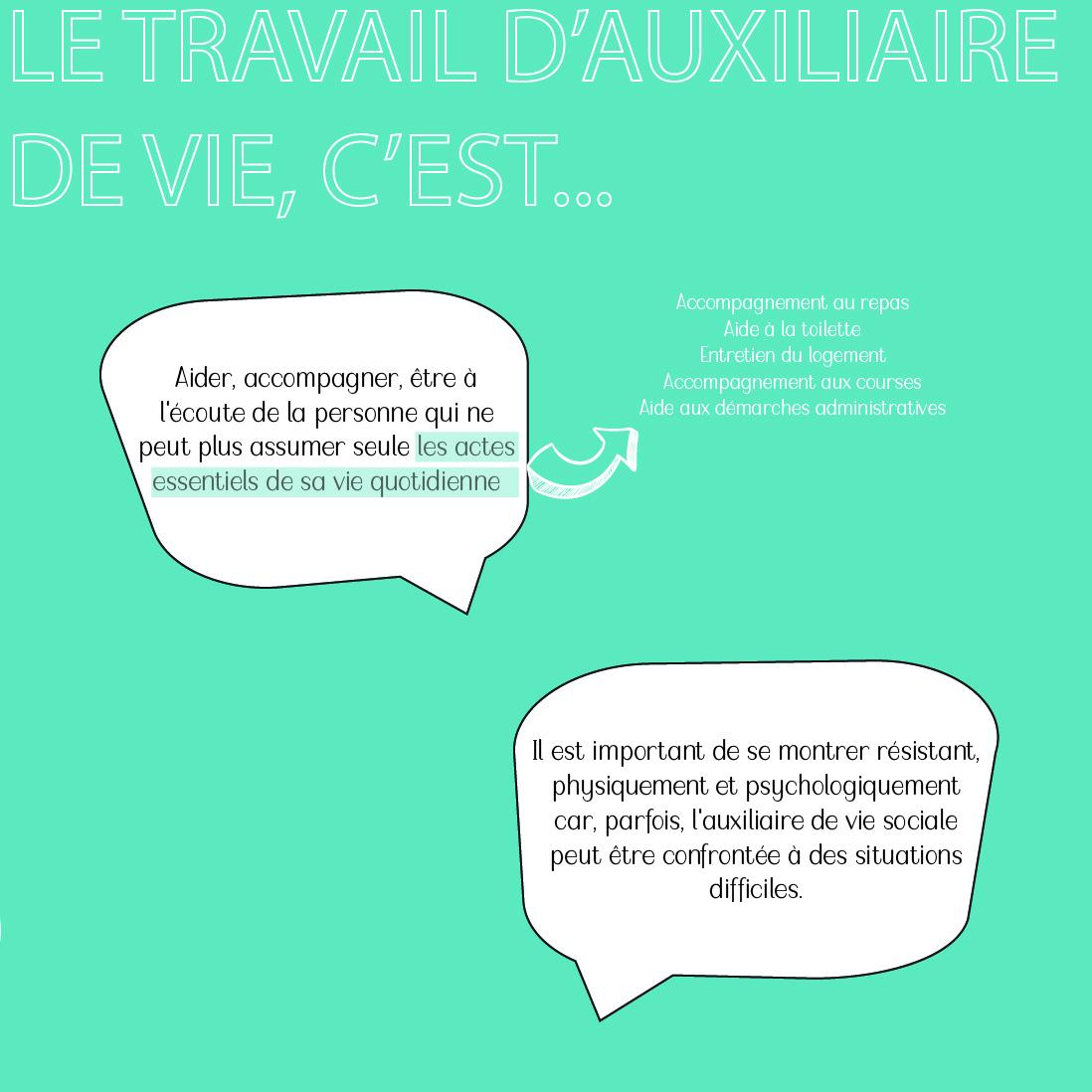 NID'DOM / LE TRAVAIL D'AUXILIAIRE DE VIE